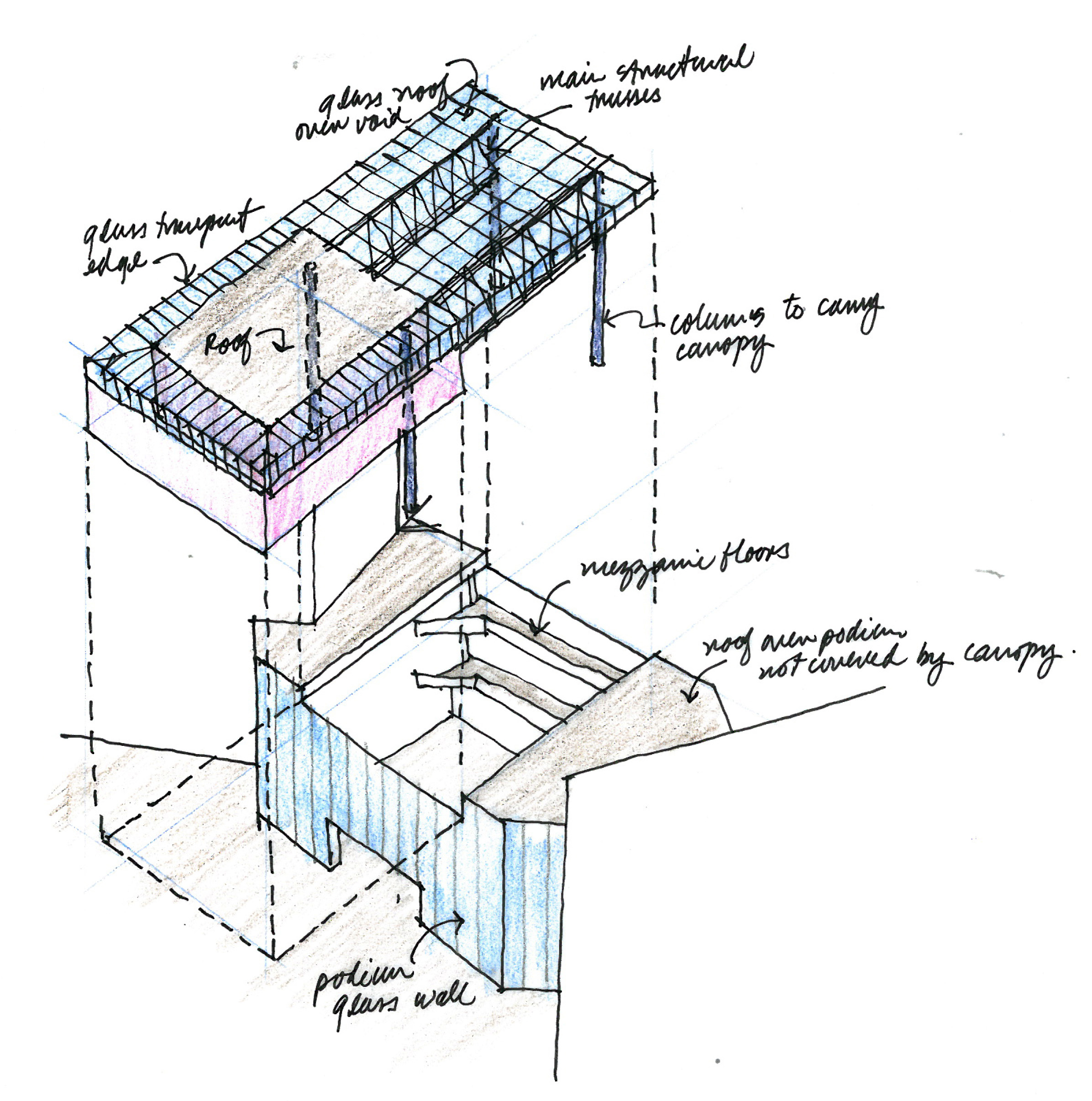 Conceptual Architectural Sketching | Sketchingjourney's Blog