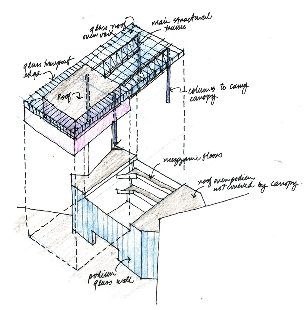 Conceptual Architectural Sketching (2/5)