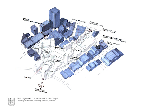 01 M Arch Thesis - Space Use Diagram