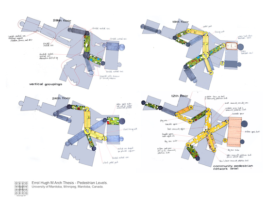 02 M Arch Thesis - Pedestrian Levels