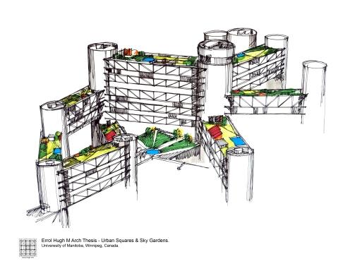 M Arch Thesis - 5 Urban Squares & Sky Gardens